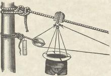 Engraving of breeches buoy rigged with lines